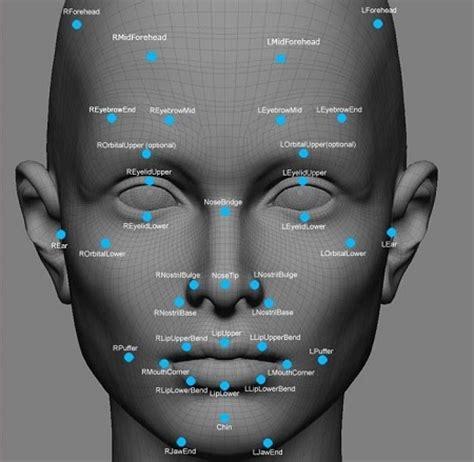 biometrics your body as a key