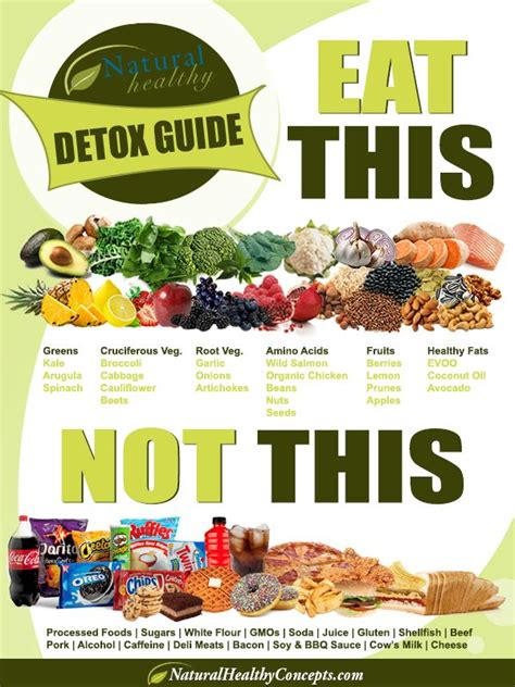 Detox Diet Foods To Avoid by 96 Best Images About G M O On Allergies