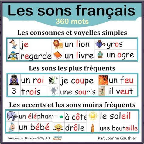 verbe pattern en francais les sons fran 231 ais en image french learning pinterest