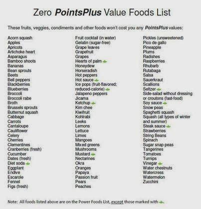 weight watcher girl: weight watchers zero point food list