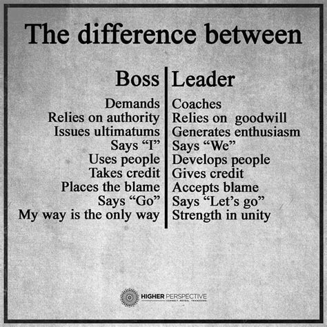 what are the key skills and knowledge for team leaders team