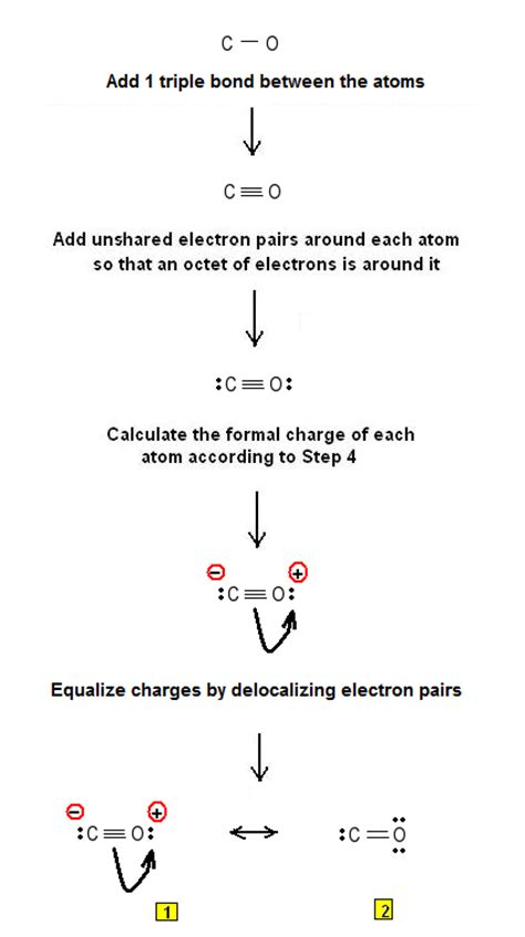 dot diagram of carbon lewis dot structures electron dot structure of co