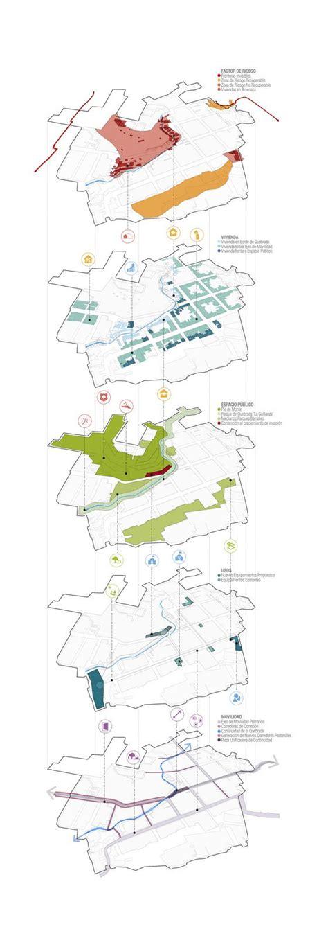 layout machine español 1624 best images about urban design diagram on pinterest