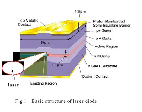 laser diode not working kelk ltd gt useful info gt interesting stories about thermoelectricity no 9