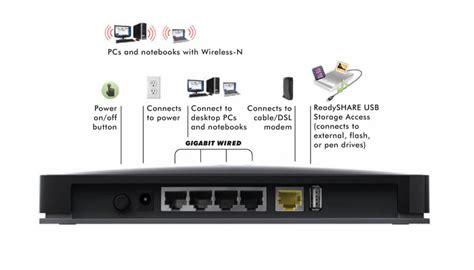 how to update wndr3700 netgear n600 wireless dual band gigabit router