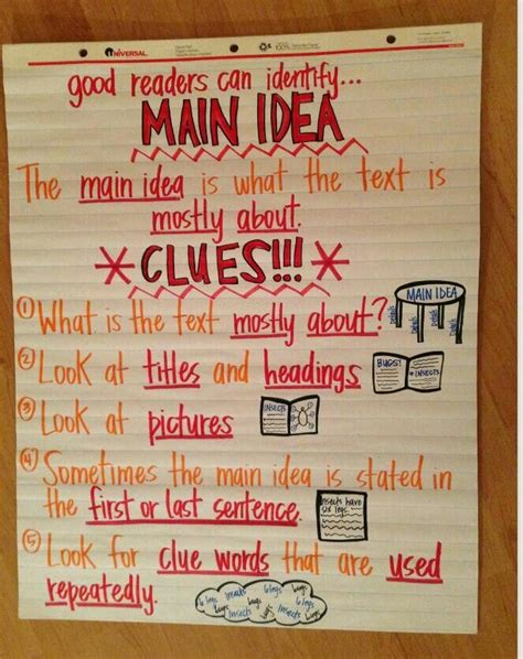 details books idea anchor chart grade here i come