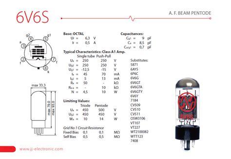 jj capacitor datasheet jj electronic 6v6s