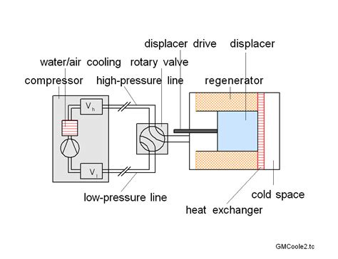 file schematic diagram of a gm cooler jpg