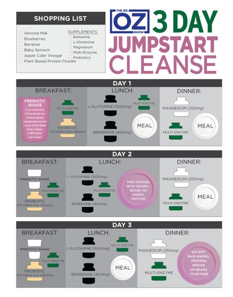 Jumpstart A Diet With Detox by Jump Start 7 Day Soup Diet Plan