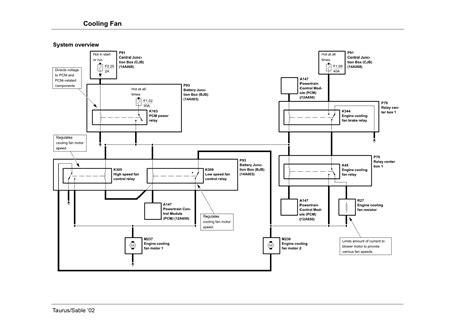 2005 ford taurus cooling fan wiring diagram html
