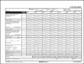 Nursing Flow Sheet Template Pdf by Iv Flow Sheet Form