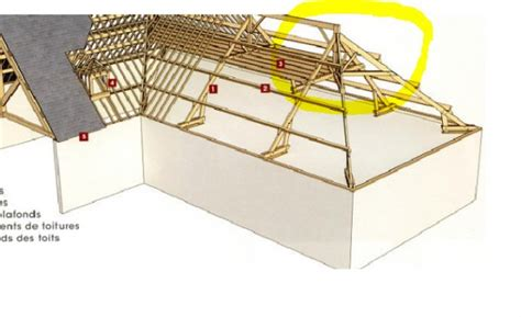 toiture 4 pans 5136 toiture 4 pans habitation toiture 4 pans construction