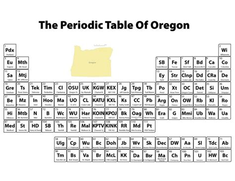 periodic table texting printable 77 best images about periodic table 1 on pinterest