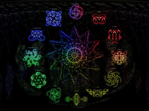zodiac wallpaper for walls colorful zodiac signs computer wallpaper 61293 1600x1200