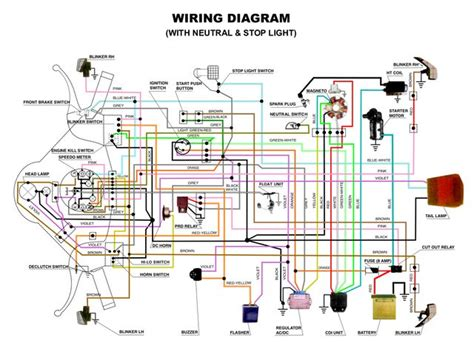 vespa px 200 wiring diagram 27 wiring diagram images