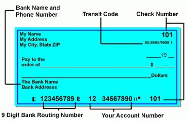 jp morgan chase routing.chase bank wire routing number