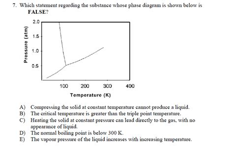 how to interpret phase diagrams intermolecular forces interpreting a phase diagram