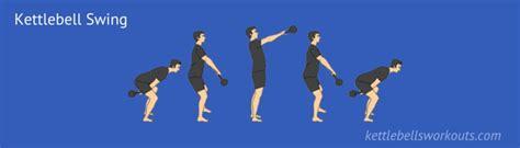 what do kettlebell swings work kettlebell swing the ultimate kettlebell swing tutorial
