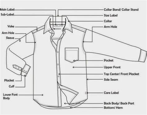 consumption pattern definition english fabric consumption calculation of long sleeve woven shirt