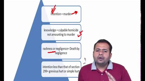 section 224 ipc what to study in section 299 and 300 of ipc youtube