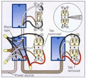 wire an outlet how to wire a duplex receptacle in a