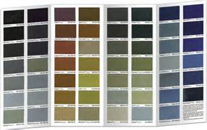 the new resene metallics and special effects chart