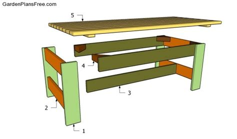 coffee table construction plans free coffee table plans free garden plans how to build