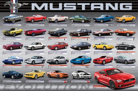 ford mustang style history ford mustang 50th anniversary evolution history of