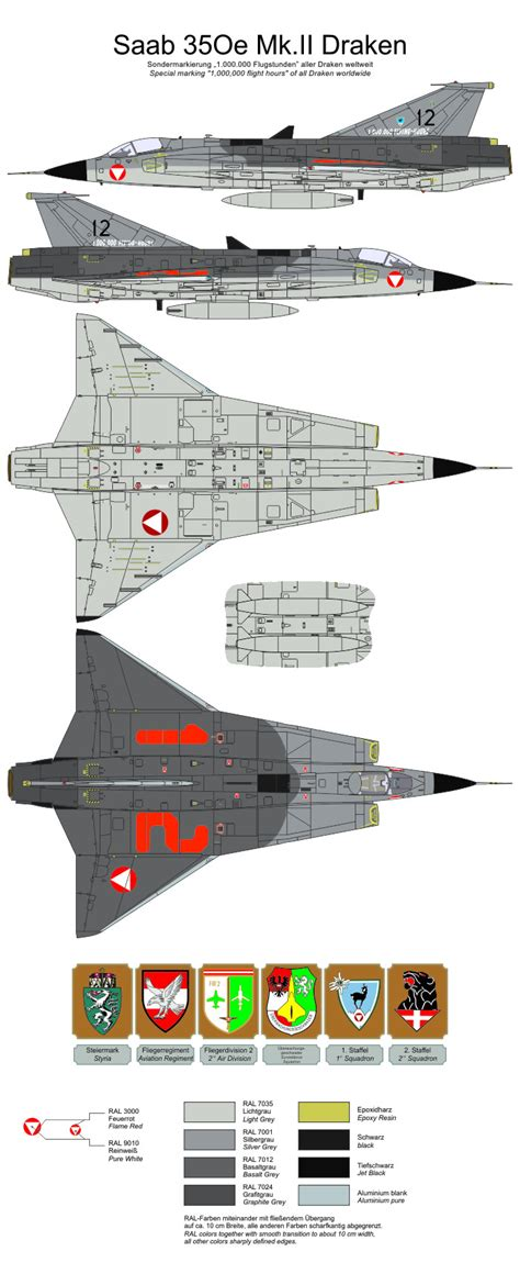 saab j 35 214 mk ii draken grey camouflage color profile and paint guide