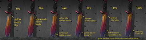 csgo knife pattern fade steam f 230 llesskab guide bowie knife fade percentage guide
