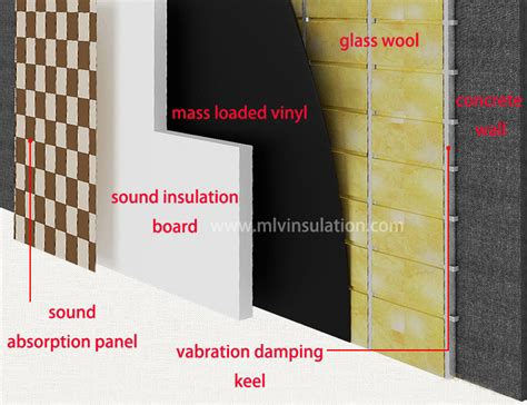 sound barrier wall insulation soundproofing a wall how to soundproof walls mlv