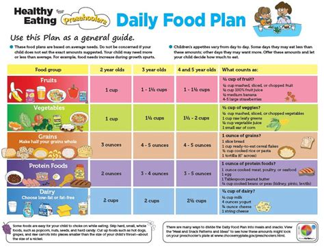 printable meal planner for toddlers toddler healthy meal plans understanding myplate a