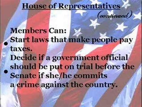 legislative powers & limitations | principles of the co