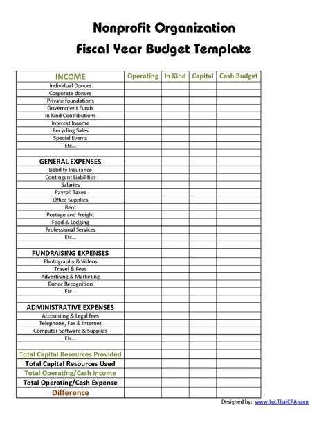 operations budget template operating budget template non profit budget template free