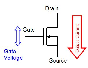 transistor gate source voltage basic knowledge of voltage regulator 1 4 your analog power ic and the best power management