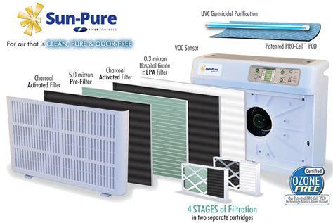 sun sp20c pro cell photocatalytic air purifier