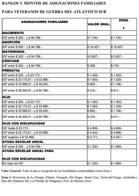anses cronograma de pago para jubilados y pensionados anses cronograma pago jubilados y pensionados mayo 2018
