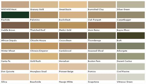 Home Depot Paints Interior by Martin Senour Paints Martin Senour Colors Martin