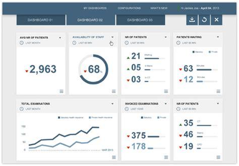 dash board dashboards dashboard design and design templates on