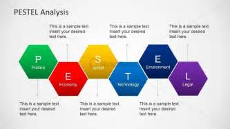 5 best images of pestel graphic template powerpoint