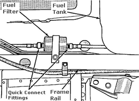 1998 dodge ram fuel filter dodge caravan fuel filter location get free image about