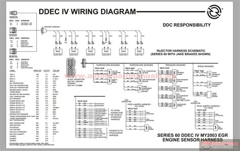 ddec iv sensor harness diagram get free image about