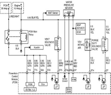 wiring diagrams for diy car repairs youfixcars