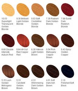 l oreal feria color chart loreal feria hair color hairstyles