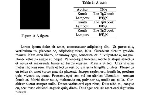 Table Caption by Positioning Table And Figure Side By Side With Table