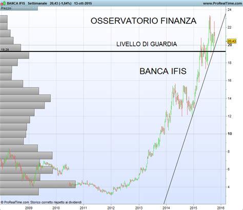 Azioni Banca Ifis by Banca Ifis Archivi Osservatoriofinanza It