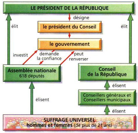 libro constitution de la rpublique l