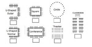 meeting room set up diagrams wingate by wyndham tupelo ms