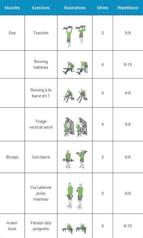 Programme Musculation Banc by Programme Musculation D 233 Butant Espace Musculation