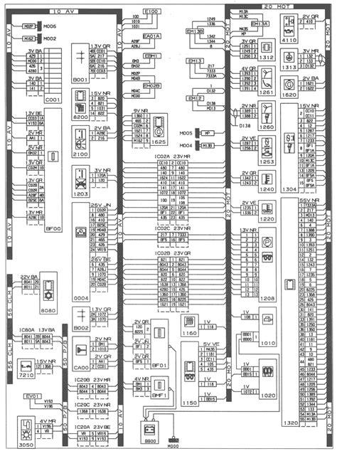 Schema electrique ventilation 306 hdi - bois-eco-concept.fr